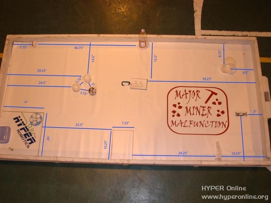 major-miner-malfunction-field-markings